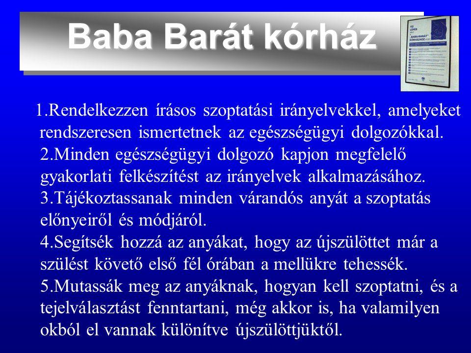 Baba Barát kórház 1.Rendelkezzen írásos szoptatási irányelvekkel, amelyeket rendszeresen ismertetnek az egészségügyi dolgozókkal.