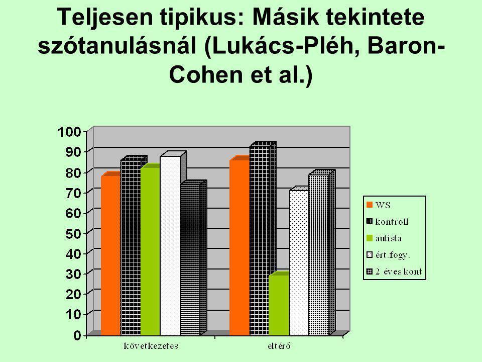 Teljesen tipikus: Másik tekintete szótanulásnál (Lukács-Pléh, Baron- Cohen et al.)