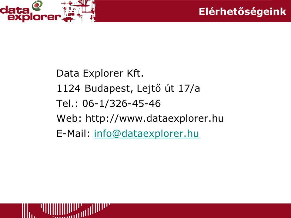 Elérhetőségeink Data Explorer Kft.