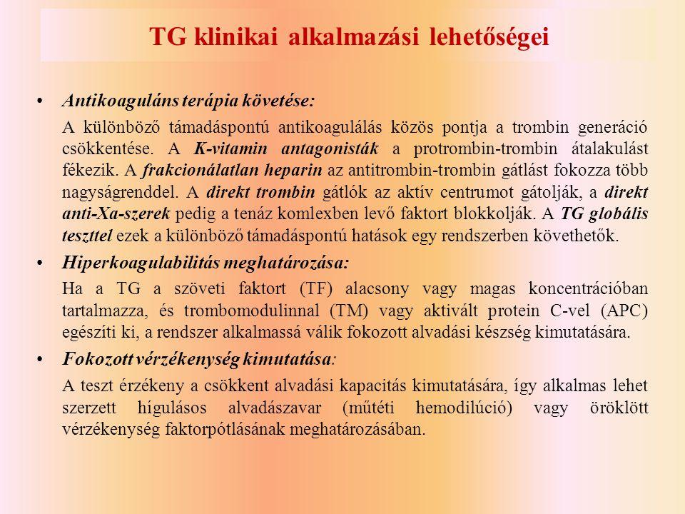 TG klinikai alkalmazási lehetőségei •Antikoaguláns terápia követése: A különböző támadáspontú antikoagulálás közös pontja a trombin generáció csökkent