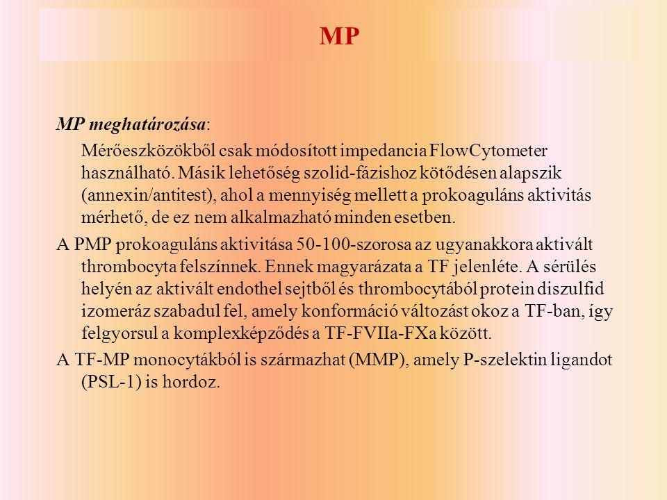 MP MP meghatározása: Mérőeszközökből csak módosított impedancia FlowCytometer használható. Másik lehetőség szolid-fázishoz kötődésen alapszik (annexin