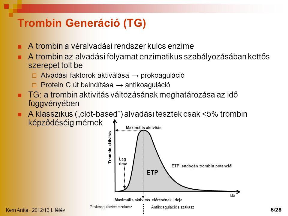Trombin Generációs Teszt A trombin generáció görbe jellemzői: •lag fázis (t_lag): a plazma alvadási idejével egyezik, •trombin csúcs (C_max), csúcsig eltelt idő (t-max): az alvadási folyamat kiterjesztését jelenti, •görbe alatti terület (AUC), az endogén trombin potenciál: a trombin aktivitás ideje alatt képződött teljes trombin mennyiségét fejezi ki.