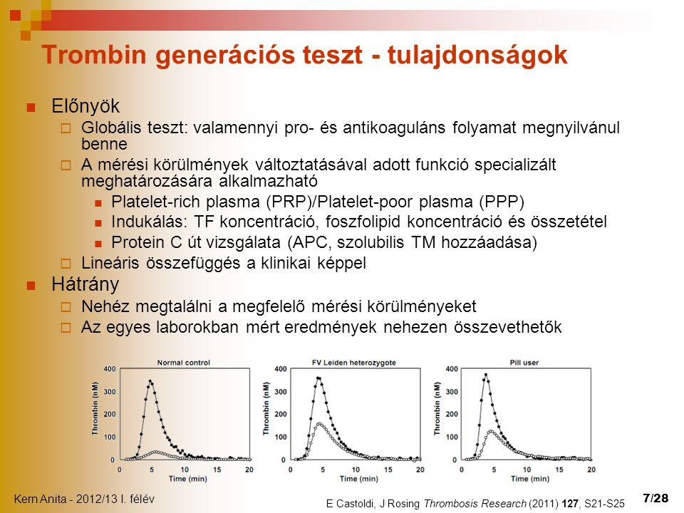 Kern Anita - 2012/13 I. félév 7/28 Trombin generációs teszt - tulajdonságok  Előnyök  Globális teszt: valamennyi pro- és antikoaguláns folyamat megn
