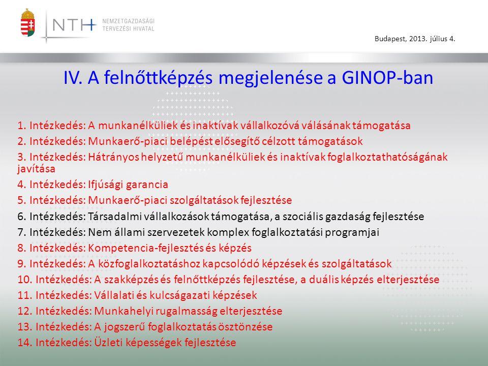 Budapest, 2013. július 4. IV. A felnőttképzés megjelenése a GINOP-ban 1.