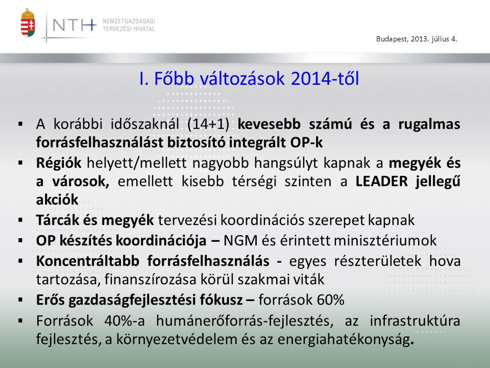 Budapest, 2013.július 4. II. Operatív programok – A Kormány 1322/2013.