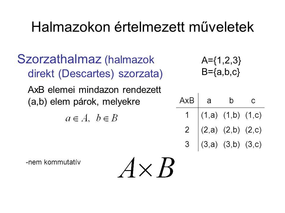Halmazokon értelmezett műveletek Szorzathalmaz (halmazok direkt (Descartes) szorzata) AxB elemei mindazon rendezett (a,b) elem párok, melyekre AxBabc