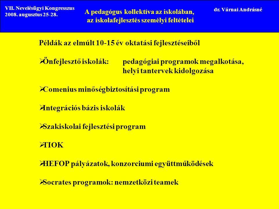 A pedagógus kollektíva az iskolában, az iskolafejlesztés személyi feltételei VII.
