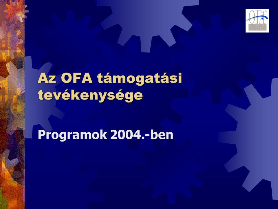 Az OFA támogatási tevékenysége Programok 2004.-ben