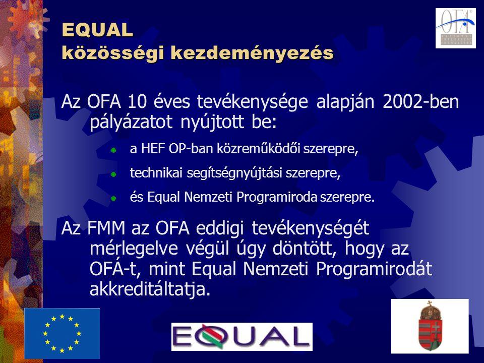 EQUAL közösségi kezdeményezés Az OFA 10 éves tevékenysége alapján 2002-ben pályázatot nyújtott be:  a HEF OP-ban közreműködői szerepre,  technikai segítségnyújtási szerepre,  és Equal Nemzeti Programiroda szerepre.