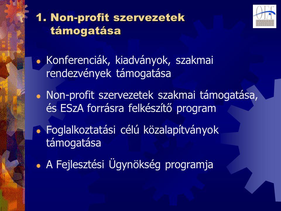 1. Non-profit szervezetek támogatása  Konferenciák, kiadványok, szakmai rendezvények támogatása  Non-profit szervezetek szakmai támogatása, és ESzA