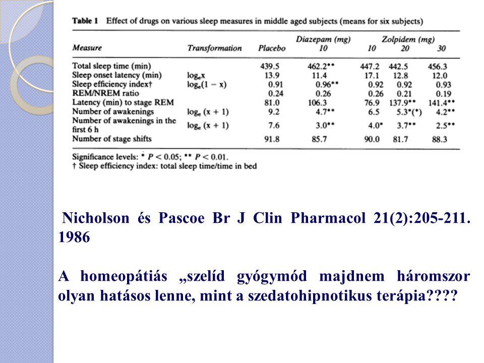 """Nicholson és Pascoe Br J Clin Pharmacol 21(2):205-211. 1986 A homeopátiás """"szelíd gyógymód majdnem háromszor olyan hatásos lenne, mint a szedatohipnot"""