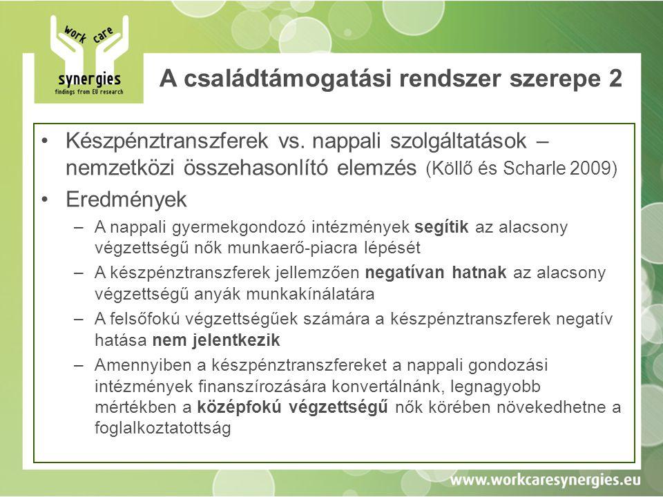 A családtámogatási rendszer szerepe 2 •Készpénztranszferek vs. nappali szolgáltatások – nemzetközi összehasonlító elemzés (Köllő és Scharle 2009) •Ere
