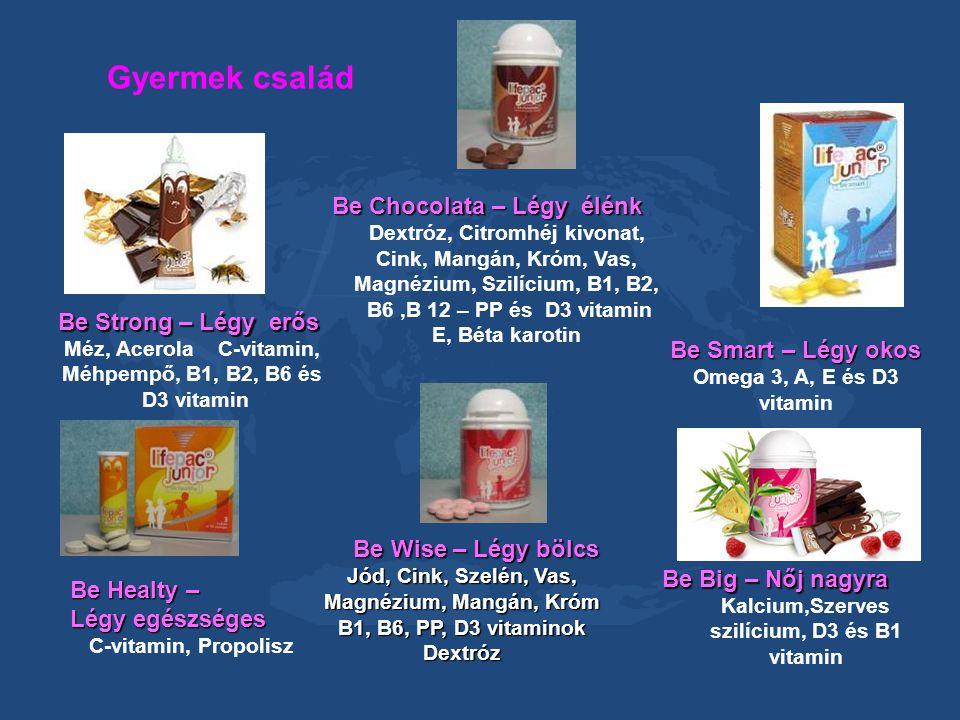 Be Smart – Légy okos Omega 3, A, E és D3 vitamin Be Big – Nőj nagyra Kalcium,Szerves szilícium, D3 és B1 vitamin Be Wise – Légy bölcs Be Wise – Légy b