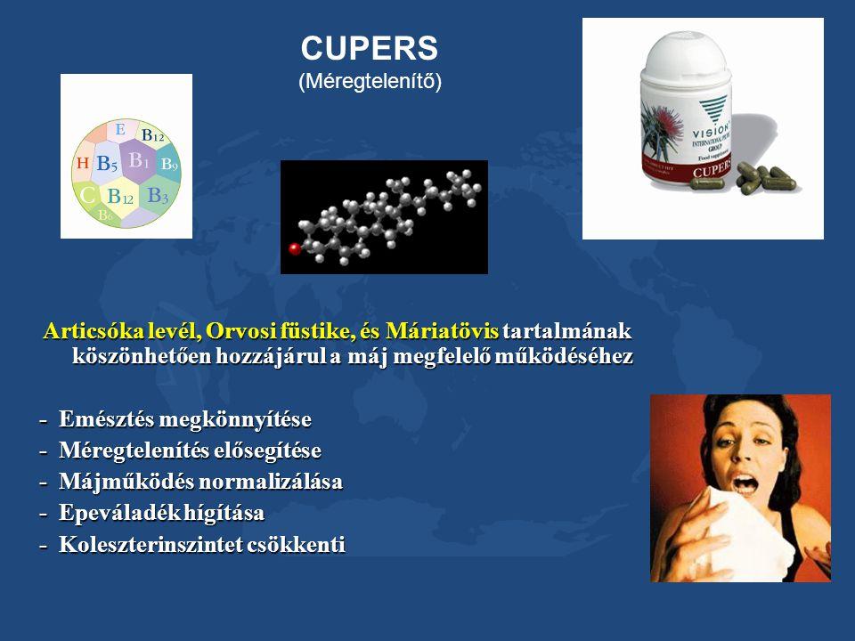 CUPERS (Méregtelenítő) Articsóka levél, Orvosi füstike, és Máriatövis tartalmának köszönhetően hozzájárul a máj megfelelő működéséhez - Emésztés megkö