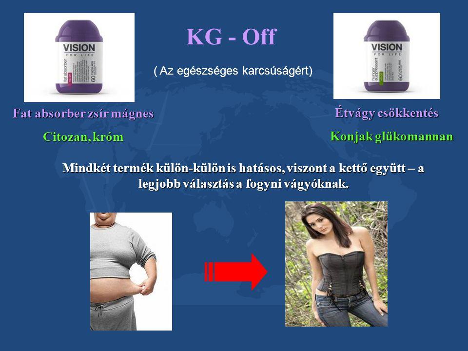 KG - Off Mindkét termék külön-külön is hatásos, viszont a kettő együtt – a legjobb választás a fogyni vágyóknak. Fat absorber zsír mágnes Citozan, kró