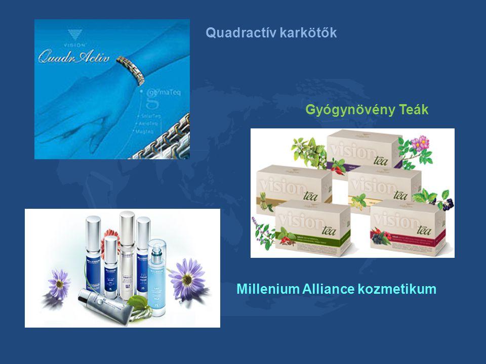 Millenium Alliance kozmetikum Gyógynövény Teák Quadractív karkötők