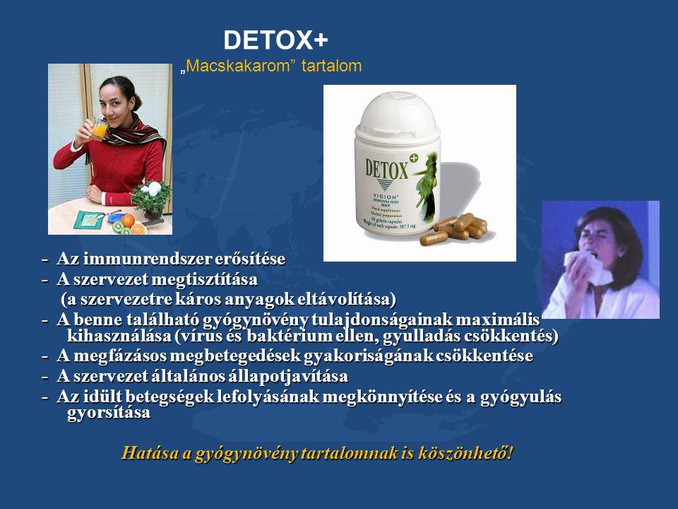 Ginko, Szőlőtörköly kivonat, C-vitamin, E-vitamin, Béta karotin, Cink, Szelén ANTIOX+ (Természetes védelem az öregedéssel szemben) - Az immunrendszer erősítése - A szervezet megtisztítása (a szervezetre káros anyagok eltávolítása) (a szervezetre káros anyagok eltávolítása) - A benne található gyógynövény tulajdonságainak maximális kihasználása (vírus és baktérium ellen, gyulladás csökkentés) - A megfázásos megbetegedések gyakoriságának csökkentése - A szervezet általános állapotjavítása - Az idült betegségek lefolyásának megkönnyítése és a gyógyulás gyorsítása Hatása a gyógynövény tartalomnak is köszönhető.