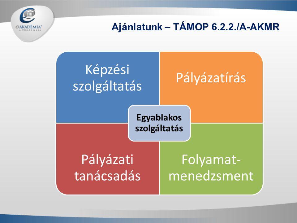 Ajánlatunk – TÁMOP 6.2.2./A-AKMR Képzési szolgáltatás Pályázatírás Pályázati tanácsadás Folyamat- menedzsment Egyablakos szolgáltatás