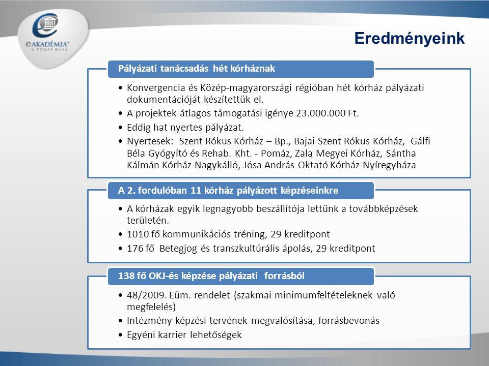 Eredményeink •Konvergencia és Közép-magyarországi régióban hét kórház pályázati dokumentációját készítettük el. •A projektek átlagos támogatási igénye