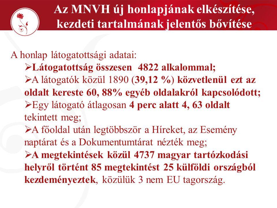 Az MNVH új honlapjának elkészítése, kezdeti tartalmának jelentős bővítése A honlap látogatottsági adatai:  Látogatottság összesen 4822 alkalommal; 