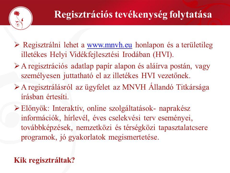  Regisztrálni lehet a www.mnvh.eu honlapon és a területileg illetékes Helyi Vidékfejlesztési Irodában (HVI).www.mnvh.eu  A regisztrációs adatlap pap