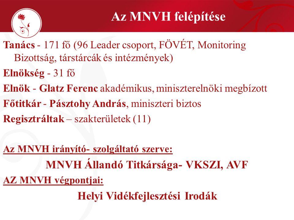 Tanács - 171 fő (96 Leader csoport, FÖVÉT, Monitoring Bizottság, társtárcák és intézmények) Elnökség - 31 fő Elnök - Glatz Ferenc akadémikus, miniszterelnöki megbízott Főtitkár - Pásztohy András, miniszteri biztos Regisztráltak – szakterületek (11) Az MNVH irányító- szolgáltató szerve: MNVH Állandó Titkársága- VKSZI, AVF AZ MNVH végpontjai: Helyi Vidékfejlesztési Irodák Az MNVH felépítése
