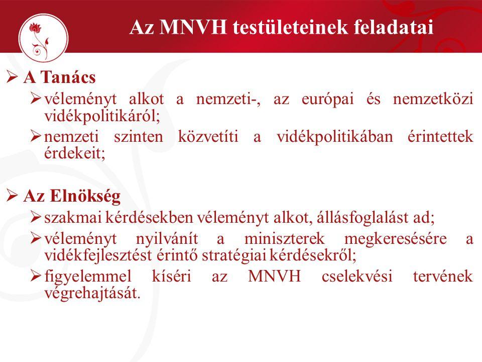 Az MNVH testületeinek feladatai  A Tanács  véleményt alkot a nemzeti-, az európai és nemzetközi vidékpolitikáról;  nemzeti szinten közvetíti a vidé