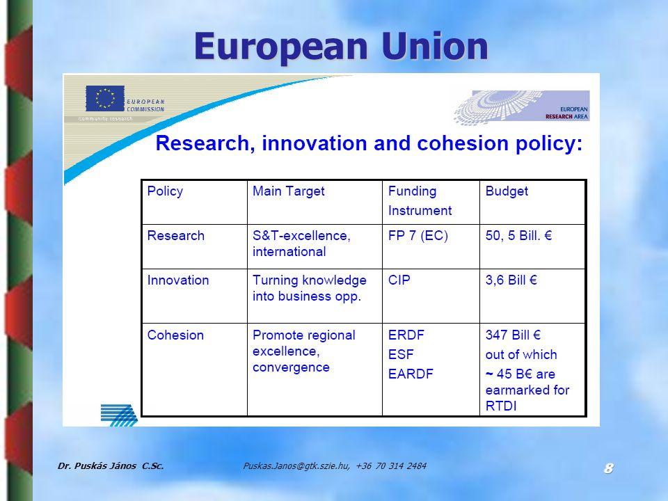 Dr. Puskás János C.Sc.Puskas.Janos@gtk.szie.hu, +36 70 314 2484 8 European Union