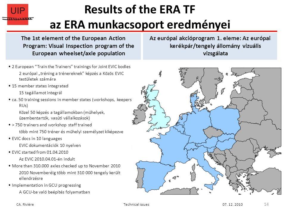 """• 2 European """"Train the Trainers"""" trainings for Joint EVIC bodies 2 európai """"tréning a trénereknek"""" képzés a Közös EVIC testületek számára • 15 member"""