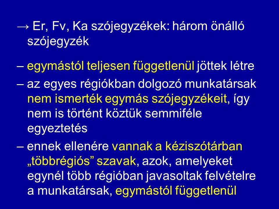 Szótári munkálatok 1995–2003 – a felkért szakemberek javaslatait Pusztai Ferenc korrektül bírálta el !!.