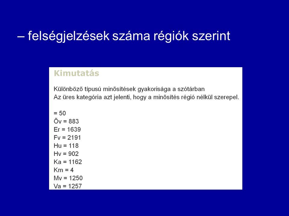 b) listázások – egy-egy szerkesztő által módosított szócikkek jegyzéke c) kimutatások, pl.: – egy-egy szerkesztő által módosított szócikkek száma és időbeli eloszlása