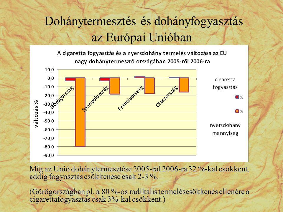 Dohánytermesztés és dohányfogyasztás az Európai Unióban Míg az Unió dohánytermesztése 2005-ről 2006-ra 32 %-kal csökkent, addig fogyasztás csökkenése