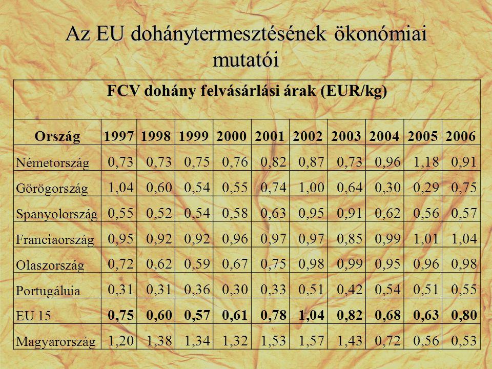 Az EU dohánytermesztésének ökonómiai mutatói FCV dohány felvásárlási árak (EUR/kg) Ország1997199819992000200120022003200420052006 Németország 0,73 0,7