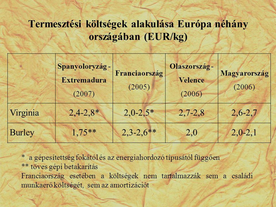 Termesztési költségek alakulása Európa néhány országában (EUR/kg) Spanyoloryzág - Extremadura (2007) Franciaország (2005) Olaszország - Velence (2006)