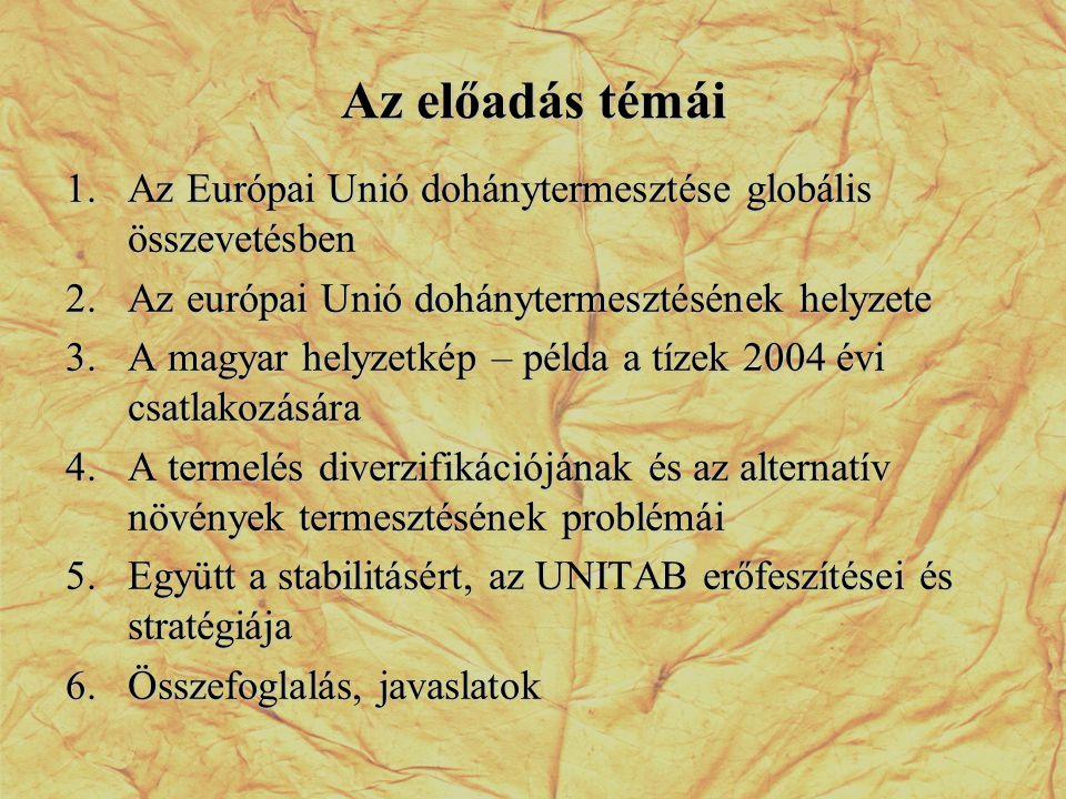 2.A dohánytermesztés helyzete az Európai Unióban •Az EU 27 tagállamából 2007-ben az alábbi 12-ben termesztettek dohányt : Olaszország Spanyolország Lengyelország Görögország Franciaország Németország Portugália Belgium Szlovákia Románia Magyarország Bulgária