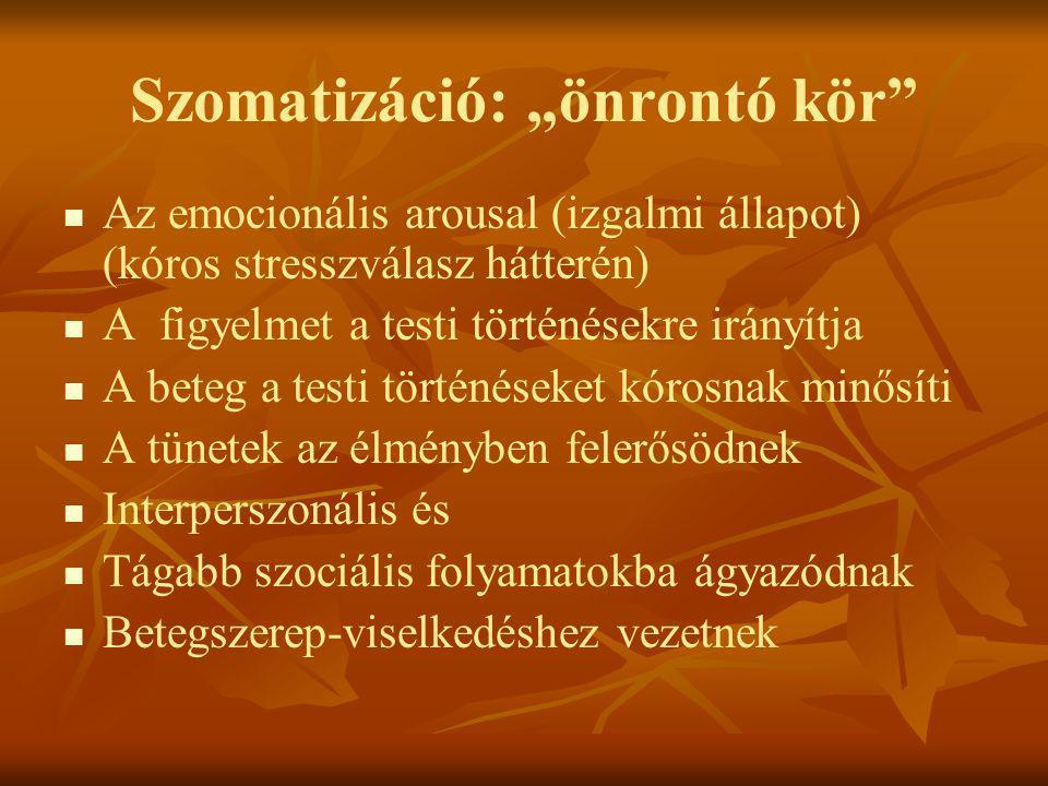 """Szomatizáció: """"önrontó kör""""   Az emocionális arousal (izgalmi állapot) (kóros stresszválasz hátterén)   A figyelmet a testi történésekre irányítja"""