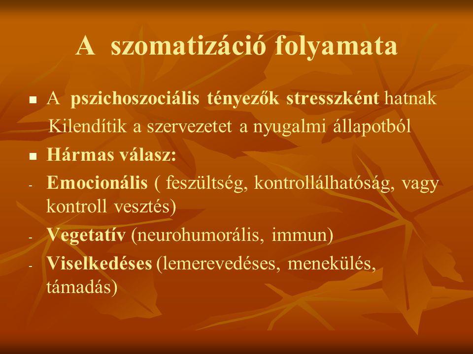 A szomatizáció folyamata   A pszichoszociális tényezők stresszként hatnak Kilendítik a szervezetet a nyugalmi állapotból   Hármas válasz: - - Emoc