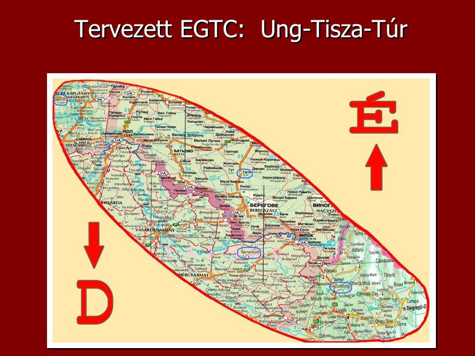 Tervezett EGTC: Ung-Tisza-Túr