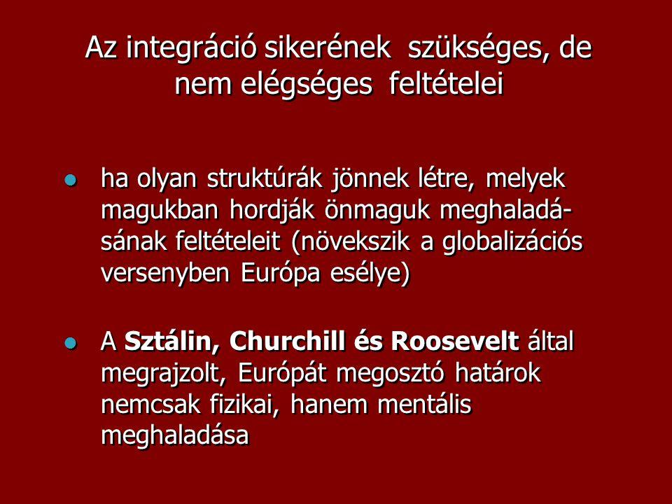Az integráció sikerének szükséges, de nem elégséges feltételei  ha olyan struktúrák jönnek létre, melyek magukban hordják önmaguk meghaladá- sának feltételeit (növekszik a globalizációs versenyben Európa esélye)  A Sztálin, Churchill és Roosevelt által megrajzolt, Európát megosztó határok nemcsak fizikai, hanem mentális meghaladása  ha olyan struktúrák jönnek létre, melyek magukban hordják önmaguk meghaladá- sának feltételeit (növekszik a globalizációs versenyben Európa esélye)  A Sztálin, Churchill és Roosevelt által megrajzolt, Európát megosztó határok nemcsak fizikai, hanem mentális meghaladása