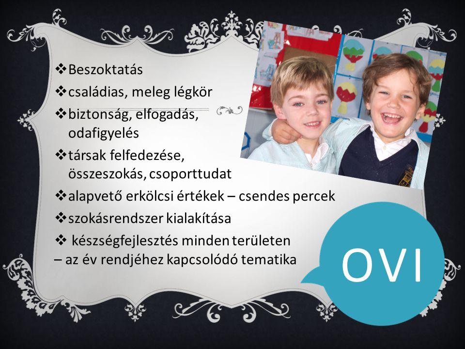OVI  Beszoktatás  családias, meleg légkör  biztonság, elfogadás, odafigyelés  társak felfedezése, összeszokás, csoporttudat  alapvető erkölcsi ér
