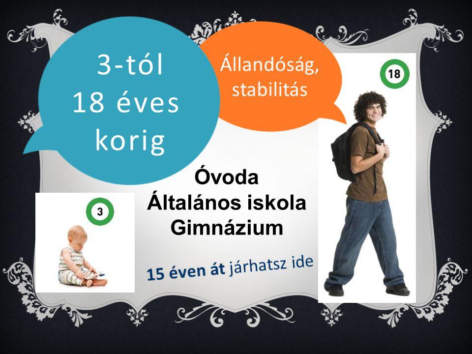 Óvoda Általános iskola Gimnázium 3-tól 18 éves korig Állandóság, stabilitás