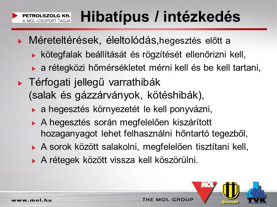 Hibatípus / intézkedés Méreteltérések, éleltolódás, hegesztés előtt a kötegfalak beállítását és rögzítését ellenőrizni kell, a rétegközi hőmérsékletet