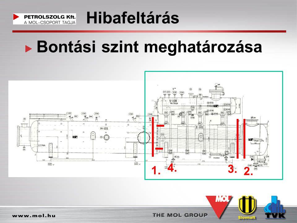 Hibafeltárás Bontási szint meghatározása 1. 2. 3. 4.