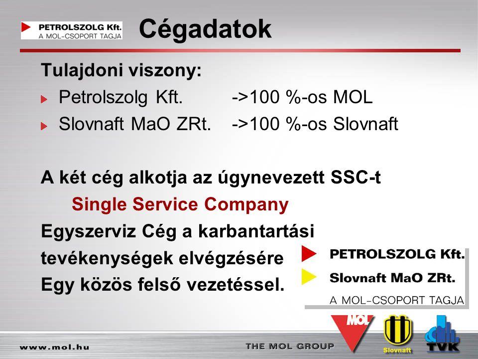 Cégadatok Tulajdoni viszony: Petrolszolg Kft.->100 %-os MOL Slovnaft MaO ZRt. ->100 %-os Slovnaft A két cég alkotja az úgynevezett SSC-t Single Servic