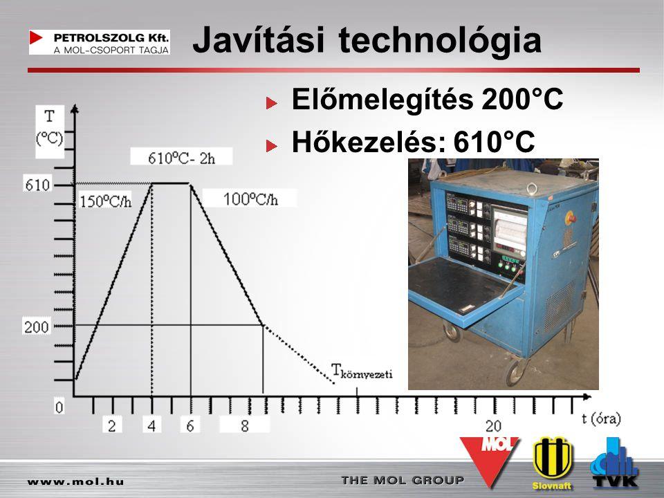 Javítási technológia Előmelegítés 200°C Hőkezelés: 610°C