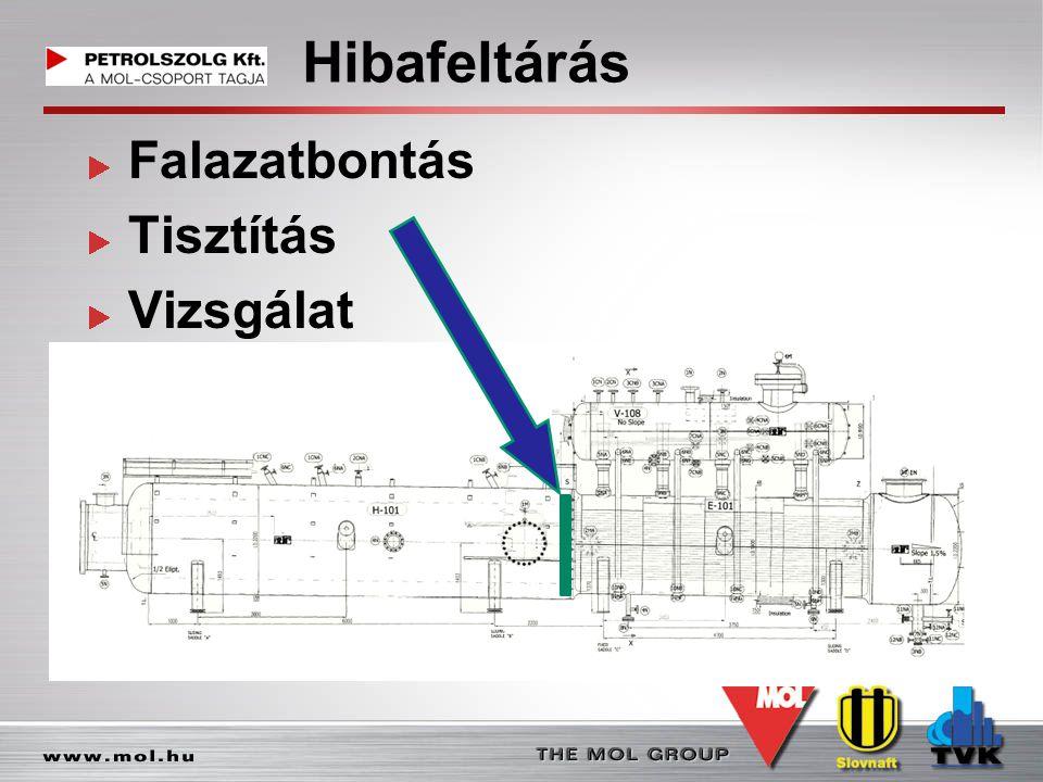 Hibavizsgálat Az F DCL6 üzem H-101/E-101- jelű gőzhevítő kazánja meghibásodott, égőtere vízzel telt föl.