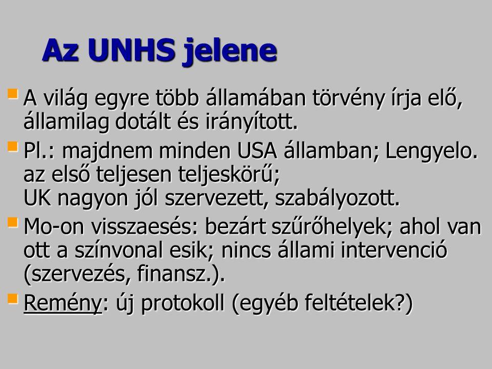 Az UNHS jelene  A világ egyre több államában törvény írja elő, államilag dotált és irányított.