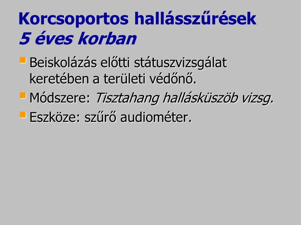 Korcsoportos hallásszűrések 5 éves korban  Beiskolázás előtti státuszvizsgálat keretében a területi védőnő.  Módszere: Tisztahang hallásküszöb vizsg