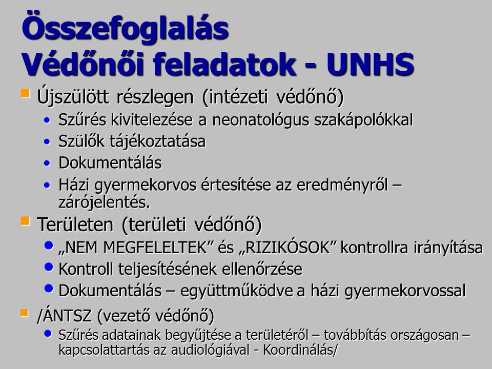 Összefoglalás Védőnői feladatok - UNHS  Újszülött részlegen (intézeti védőnő) •Szűrés kivitelezése a neonatológus szakápolókkal •Szülők tájékoztatása •Dokumentálás •Házi gyermekorvos értesítése az eredményről – zárójelentés.