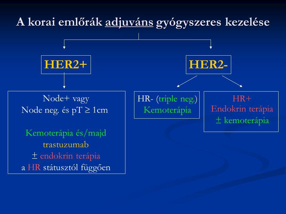 Első választás kemoterápia + trastuzumab ± endokrin terápia a HR státusztól függően HER2+HER2- A IV.